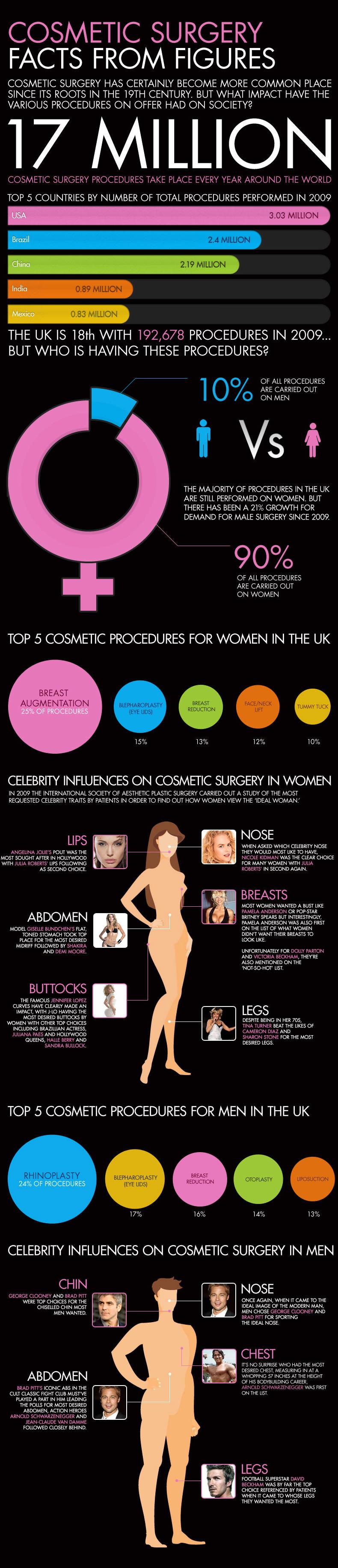 body infographic