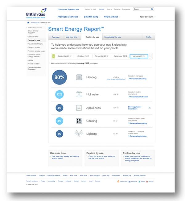 smart energy report